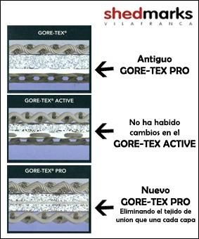 GORE-TEX refuerza la transpirabilidad e impermeabilidad en su nueva membrana GORE-TEX PRO, la auténtica 'tres capas'
