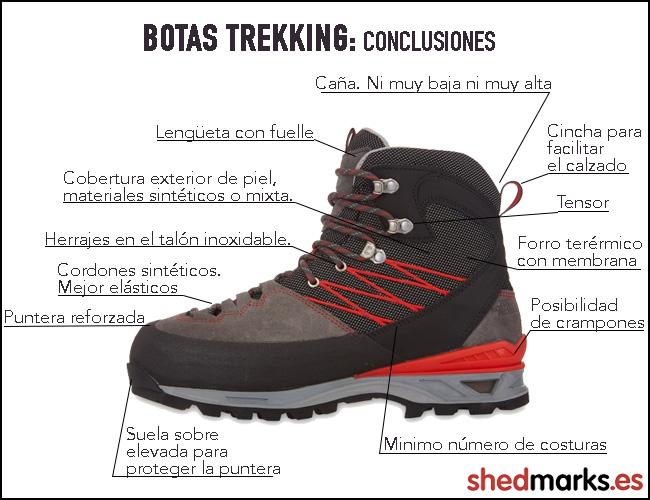 Claves para elegir unas botas de trekking
